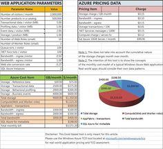 Cloud Computing - Windows Azure for Enterprises