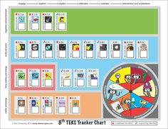 8th Grade TEKS Tracker Chart