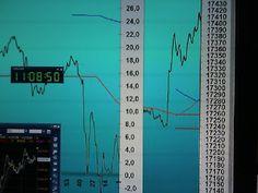 Tradingpuramentegrafico: #trading #FIB risultato -105-15+100+60+100=+140#...