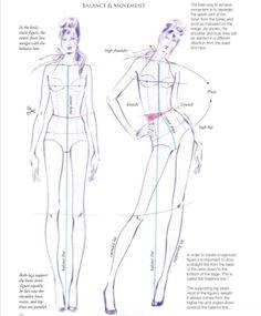 Poses for Fashion Figure drawing Fashion Design Template, Fashion Templates, Web Design, Illustration Tutorial, Fashion Illustration Template, Sketches Tutorial, Fashion Sketchbook, Fashion Design Drawings, Fashion Sketches