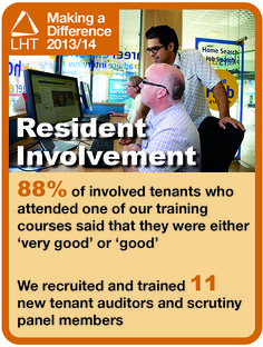 Making a Difference 2013/14 - Resident Involvement