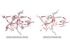 Migration Diagram.
