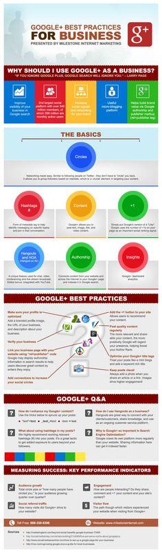 #GooglePlus best practices for #Business