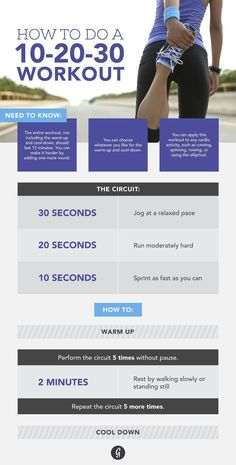 The Interval Workout That You'll Actually Love  Getting tired of just running endlessly on the treadmill? Try out this 10-20-30 workout and you'll never be bored again!