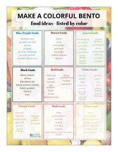 How to Make Bento - bento food ideas by color! By beneficial-bento.com