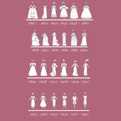 18th century - 1930 Fashion Timeline - @Jess Pearl Liu Phillips , @Sarah Chintomby Chintomby Holman ...and anyone else who wants to write historical fiction. ;)