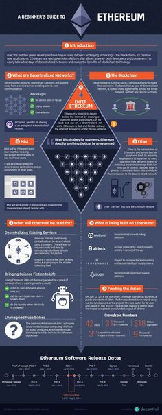 Ethereum Infographic - Beginners Guide iCoinPRO the biggest Bitcoin & Cryptocurrency Opportunity . Join the Team now