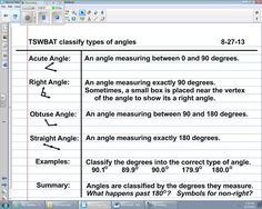 Note Paper Template  Cornell Note Taking Has A Unique Design