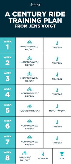Cycling bikes, Cycling and Training on Pinterest