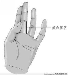 每天拉大拇指,一生難得頸椎病 ! !(用力轉發,功德無量) EZ生活分享