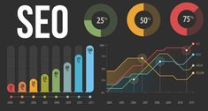 How to measure your SEO performance How To Measure Yourself, Seo, Learning, Search, Organic, Research, Searching, Education, Teaching