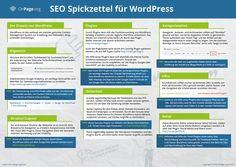 SEO Spickzettel für WordPress