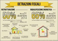 Premiata la riqualificazione energetica nella legge di Stabilità 2013-2014: si risparmia sulle spese di ristrutturazione edilizia della casa anche più del 50% (INFOGRAFICA)