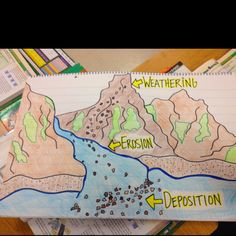 Weathering, erosion and deposition classroom poster