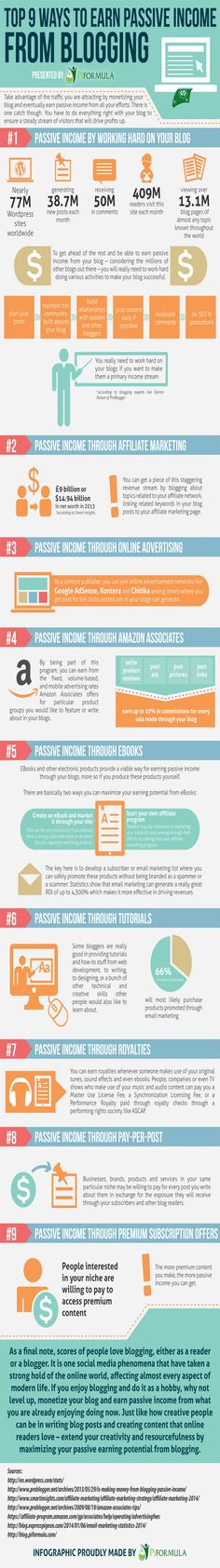Top 9 Ways to Earn Passive Income from Blogging