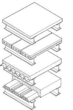 Diferentes tipos de lajes - edifícios multiandares em aço