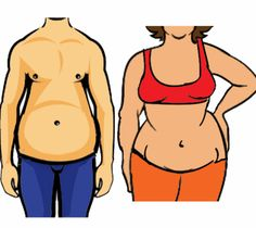 """The 3 Best Abdominal Exercises that Are NOT Your """"Normal"""" Ab Exercises  weurls(dot)com(slash)The-3-Best-Ab-Exercises-that-are-NOT-Direct-Ab-Exercises"""