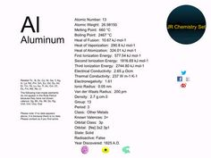 Read reviews compare customer ratings see screenshots and learn rota periodic table on the app store urtaz Images