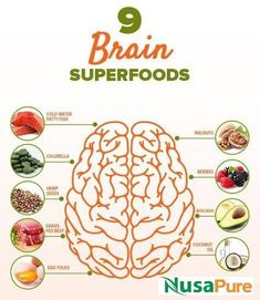 Brain health is the real wealth, yet we refrain from adopting a brain-healthy diet. But hey its never too late! You can start today. health Choose A Brain-Healthy Diet Healthy Brain, Brain Food, Brain Health, Foods That Improve Memory, Health And Wellness, Health Tips, Health Benefits, Keto Benefits, Calendula Benefits