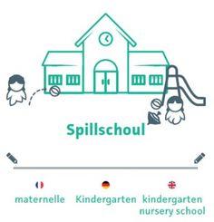 151119-100-wierder-letzebuergesch Sentence Structure, Helping People, Grammar, Sentences, Vocabulary, Kindergarten, Nursery, Learning, School