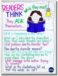 Readers Think comprehension, metacognition, reading anchor chart
