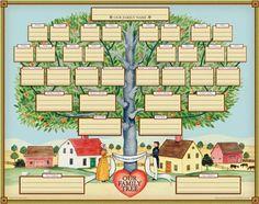 familytree-1.jpg (450×356)