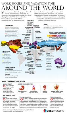 Work Hours and Vacation Time Around the World Infographic Human Geography, Tips & Tricks, Social Work, Social Media, Social Studies, Good To Know, Fun Facts, Knowledge, Around The Worlds