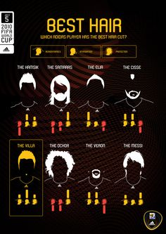 best hair / world cup for nerds
