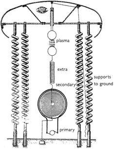Electrical Schematic Symbols Australian Standards Gallery