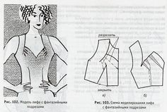 Russian site with illustrations for drafting various necklines