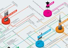 1 | Infographic: 50 People Shaping The Future Of Design | Co.Design: business + innovation + design