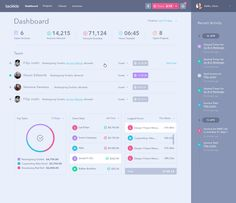 Dribbble - Real_Pixels_-_Dashboard.png by Balkan Brothers