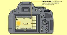 Абсолютно все тонкости фотоискусства, которые необходимо знать всем новичкам и любителям о фотографии.
