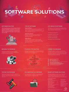Software solutions converts your complex and complicated problems with no time into easy solution. Application Development, Software Development, Laboratory Information Management System, General Ledger, Real Estate Advertising, Legacy System, Software House, Enterprise Application, Programing Software