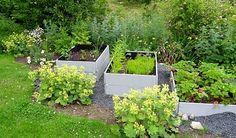 Inspirasjon: Kjøkkenhage – Pallekarm Outdoor Furniture, Outdoor Decor, Outdoor Storage, Garden Inspiration, Outdoor Gardens, Gardening, Plants, Outdoors, Bed