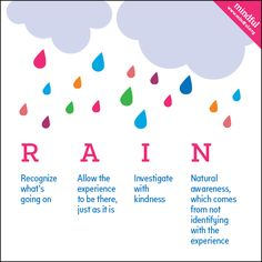 "Feeling Overwhelmed? Remember the ""RAIN"" mindfulness practice 