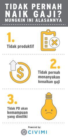 Tidak Pernah Naik Gaji, Mungkin Ini Alasannya (Infographic)