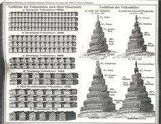 Isotype: recent publications Public, Journal, Infographics, Info Graphics, Journal Entries, Infographic