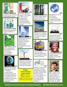 Shaklee Environmental Accomplishments  Order: http://honoree.myshaklee.com