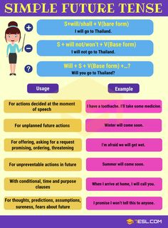 Verb Tenses: English Tenses Chart With Useful Rules & Examples - 7 E S L Easy English Grammar, Teaching English Grammar, English Writing Skills, Grammar Lessons, Spanish Language Learning, Learn English Words, English Lessons, Spanish English, French Lessons