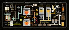 bottle_logic_brew_process_full.jpg