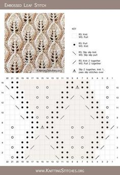 Rate this post Embossed Leaf Embossed Leaf Lace Knitting Chart The Embossed Leaf is a very nice and useful stitch pattern for you to learn. Leaf Knitting Pattern, Lace Knitting Stitches, Lace Knitting Patterns, Cable Knitting, Knitting Charts, Lace Patterns, Stitch Patterns, Knitting Machine, Afghan Patterns