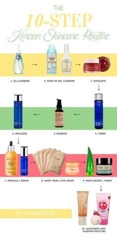 La nostra guida alla beauty routine coreana in 10 passi » ClioMakeUp Blog / Tutto su Trucco, Bellezza e Makeup ;)