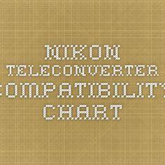Nikon teleconverter compatibility chart