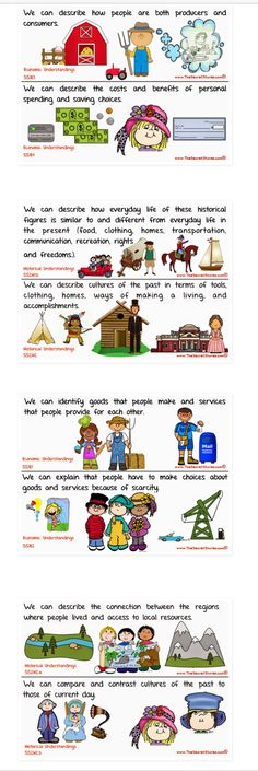 Cutest-EVER preK-3rd Common Core Social Studies Standards Posters....Plus, FREE matching Science Standard posters at bottom of post :)