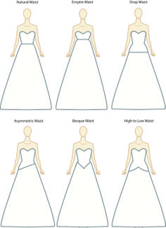 modest wedding dresses types waistlines