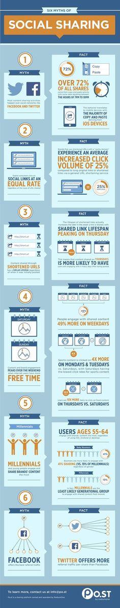 6 Myths of Social Sharing (infographic)   visualizing #socialmediatips
