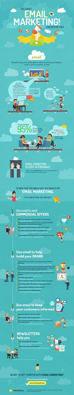 See what email marketing can do for you [infographic],