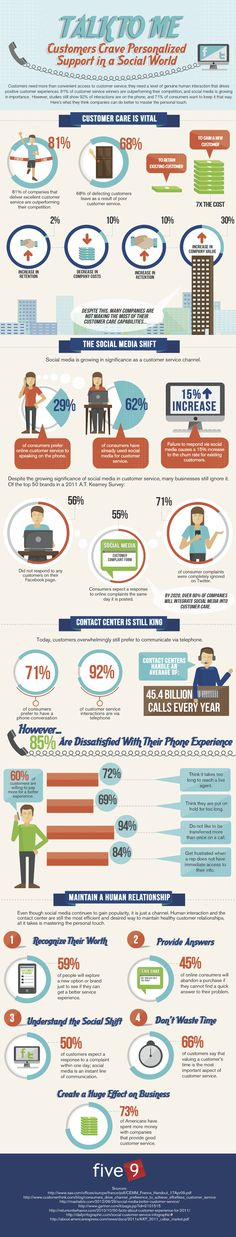 Social #CustomerService - Make Every Interaction More Personal