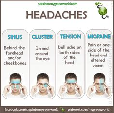 ☛ Do YOU know how to recognize what kind of headache you have?  As a general rule:   Fix your posture, keep hydrated, avoid alcohol and heavy meals. Go outside breathe fresh air and create airflow in your home.  ✒ Share | Like | Re-pin | Comment
